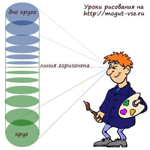 Горизонт рисунки, бесплатные фото ...: pictures11.ru/gorizont-risunki.html